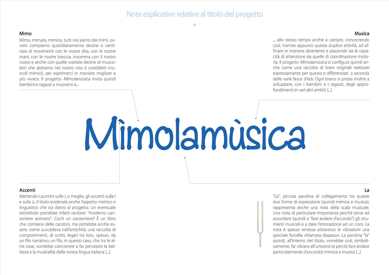 Mimolamusica note esplicative al titolo di Luca Brunoro